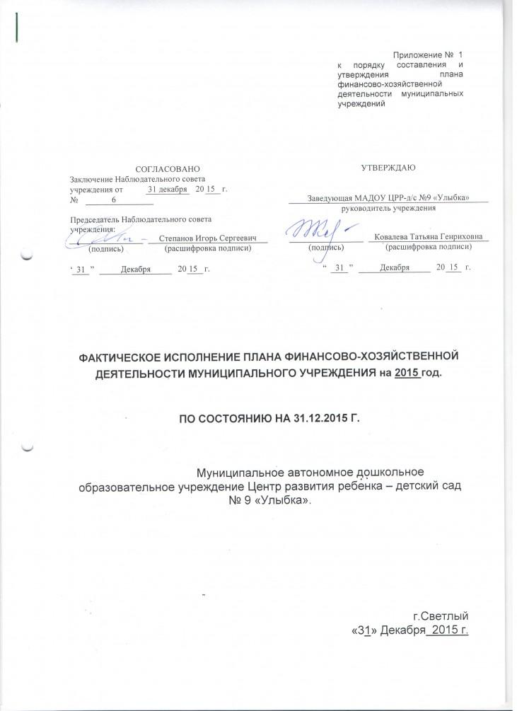 Факт.исп.плана ПВХ за 2015 г. лист1