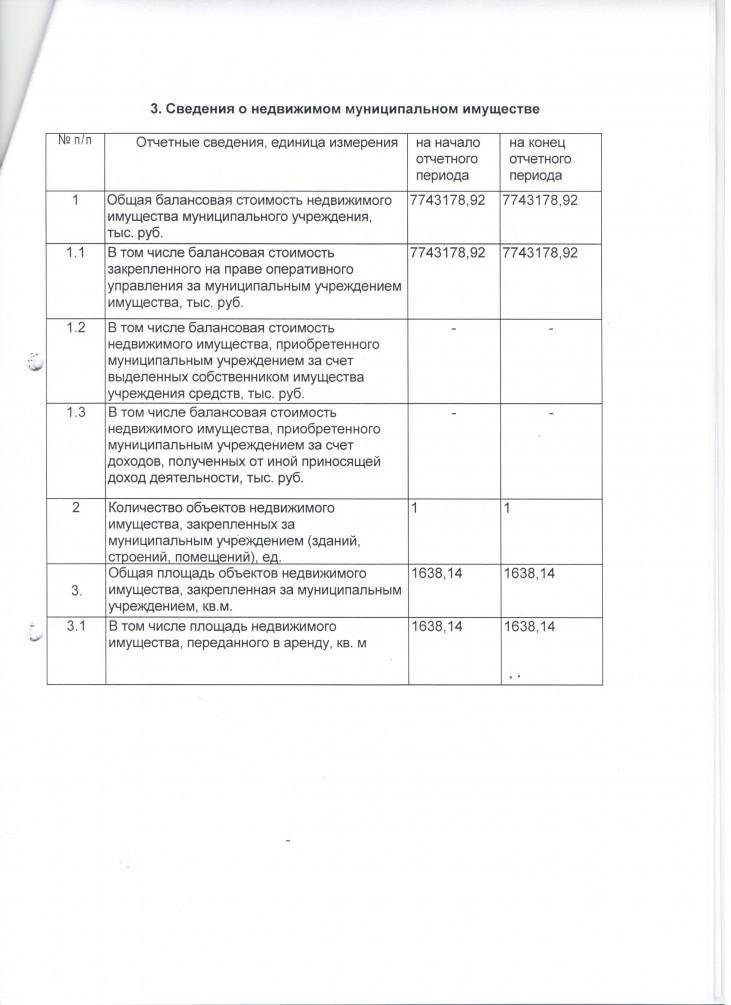 Факт.исп.плана ПВХ за 2015 г. лист4