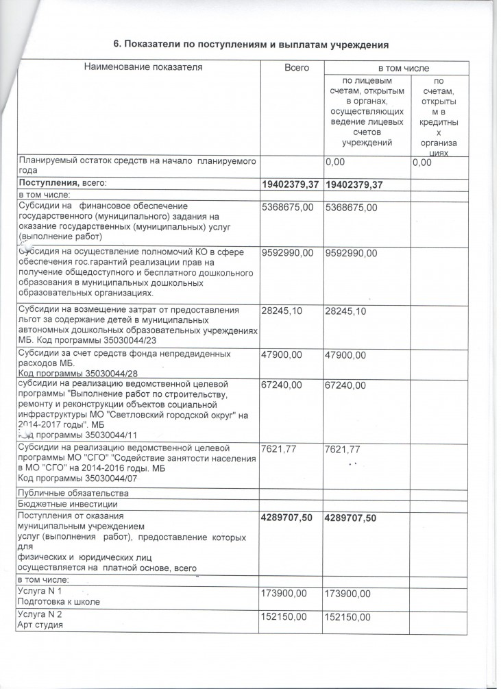 Факт.исп.плана ПВХ за 2015 г. лист6