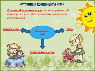 prezentatsiya_SYuZhETNO_ROLEVYYe_IGRY_1_Page_04